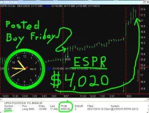 ESPR-3-300x228 Tuesday May 31, 2016, Today Stock Market