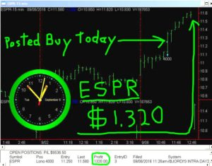 ESPR-4-300x235 Tuesday September 6, 2016, Today Stock Market