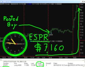 ESPR-5-300x237 Tuesday September 20, 2016, Today Stock Market