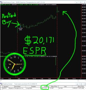 ESPR-7-287x300 Tuesday March 21, 2017, Today Stock Market