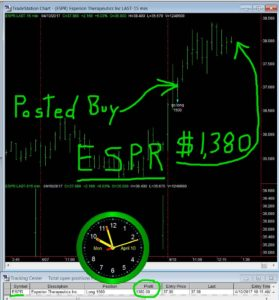ESPR-8-279x300 Monday April 10, 2017, Today Stock Market
