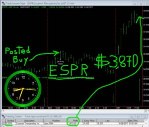 ESPR-9-300x255 Wednesday June 21, 2017, Today Stock Market