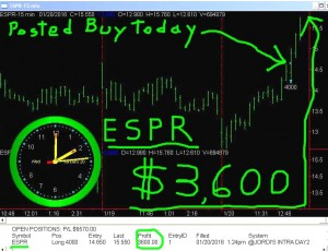 ESPR1-300x230 Wednesday January 20, 2016, Today Stock Market