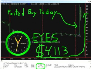 EYES-1-300x229 Monday February 22, 2016, Today Stock Market