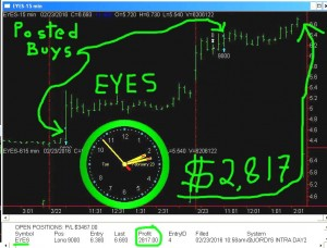 EYES2-2-300x228 Tuesday February 23, 2016, Today Stock Market