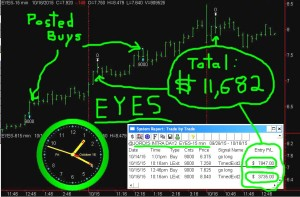 EYES2-300x197 Friday October 16, 2015, Today Stock Market