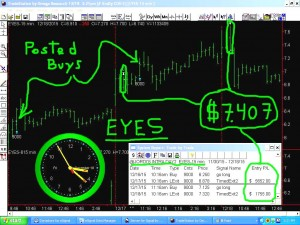 EYES8-300x225 Friday December 18, 2015, Today Stock Market