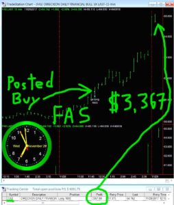 FAS-1-254x300 Wednesday November 29, 2017, Today Stock Market