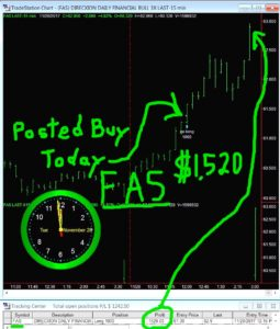 FAS-255x300 Tuesday November 28, 2017, Today Stock Market