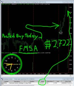 FMSA-1-261x300 Wednesday September 20, 2017, Today Stock Market