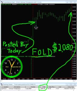 FOLD-1-255x300 Wednesday September 20, 2017, Today Stock Market
