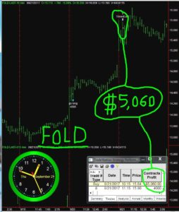 FOLD-2-254x300 Thursday September 21, 2017, Today Stock Market