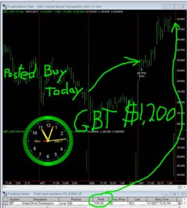 GBT-270x300 Monday May 1, 2017, Today Stock Market