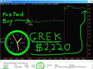 GREK-1-300x224 Monday June 20, 2016, Today Stock Market