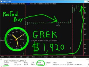 GREK-300x227 Monday May 23, 2016, Today Stock Market