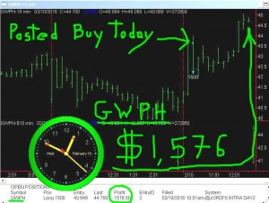GWPH-1-300x226 Wednesday February 10, 2016, Today Stock Market