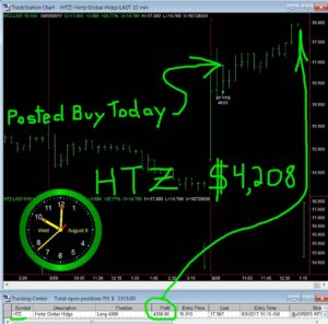 HTZ-1-300x296 Wednesday August 9, 2017, Today Stock Market