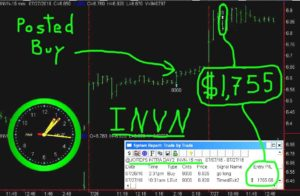 INVN-1-300x196 Wednesday July 27, 2016, Today Stock Trading