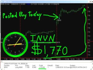 INVN-4-300x226 Tuesday December 6, 2016, Today Stock Market