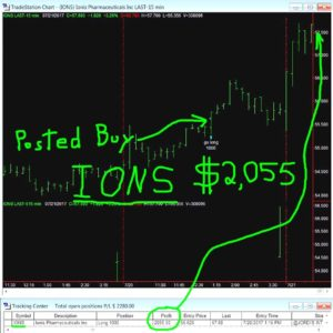 IONS-4-300x300 Friday July 21, 2017, Today Stock Market