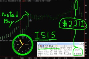 ISIS-300x198 Monday October 5, 2015, Today Stock Market