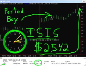 ISIS2-300x232 Tuesday October 27, 2015, Today Stock Market