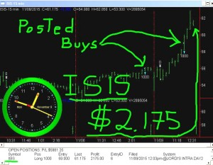 ISIS3-300x233 Monday November 9, 2015, Today Stock Market
