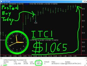 ITCI-3-300x227 Monday May 16, 2016, Today Stock Market