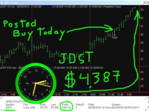 JDST-10-300x223 Tuesday August 30, 2016, Today Stock Market