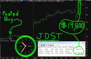 JDST-12-300x195 Wednesday October 05, 2016, Today Stock Market
