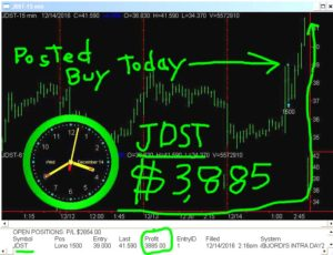 JDST-16-300x230 Wednesday December 14, 2016, Today Stock Market