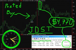 JDST-2-300x197 Wednesday February 10, 2016, Today Stock Market