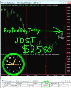 JDST-23-243x300 Tuesday March 14, 2017, Today Stock Market