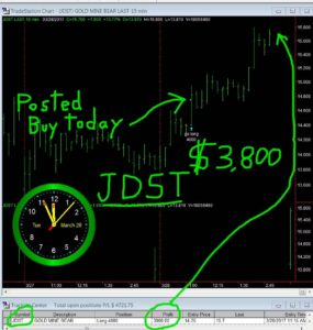 JDST-24-285x300 Tuesday March 28, 2017, Today Stock Market