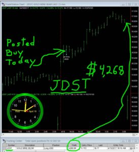 JDST-25-274x300 Wednesday April 19, 2017, Today Stock Market