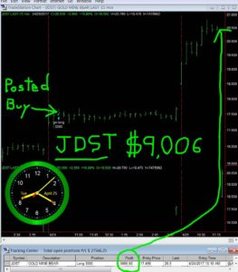 JDST-26-263x300 Tuesday April 25, 2017, Today Stock Market