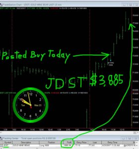 JDST-28-280x300 Tuesday May 23, 2017, Today Stock Market