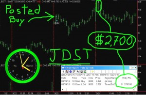 JDST-3-300x196 Thursday March 24, 2016, Today Stock Market
