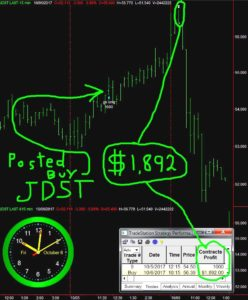 JDST-34-248x300 Friday October 6, 2017, Today Stock Market