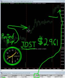 JDST-35-251x300 Monday October 23, 2017, Today Stock Market