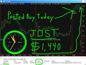JDST-4-300x229 Tuesday May 24, 2016, Today Stock Market