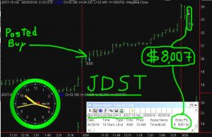 JDST-5-300x194 Wednesday May 25, 2016, Today Stock Market