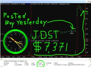 JDST-6-300x222 Wednesday July 20, 2016, Today Stock Market