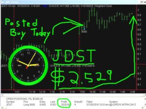 JDST-7-300x224 Monday July 25, 2016, Today Stock Market
