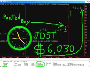JDST-9-300x225 Wednesday August 24, 2016, Today Stock Market