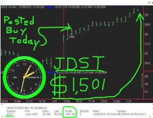 JDST3-300x233 Monday December 28, 2015, Today Stock Market