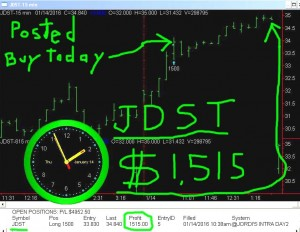 JDST7-300x232 Thursday January 14, 2016, Today Stock Market
