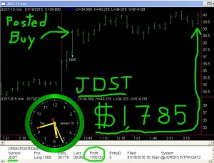 JDST8-300x229 Tuesday January 19, 2016, Today Stock Market