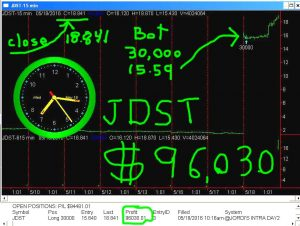 JDSTbad-data-300x226 Wednesday May 18, 2016, Today Stock Market