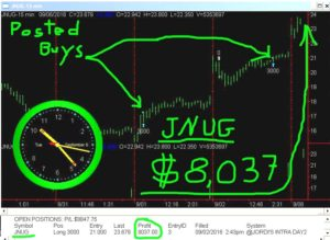 JNUG-10-300x219 Tuesday September 6, 2016, Today Stock Market